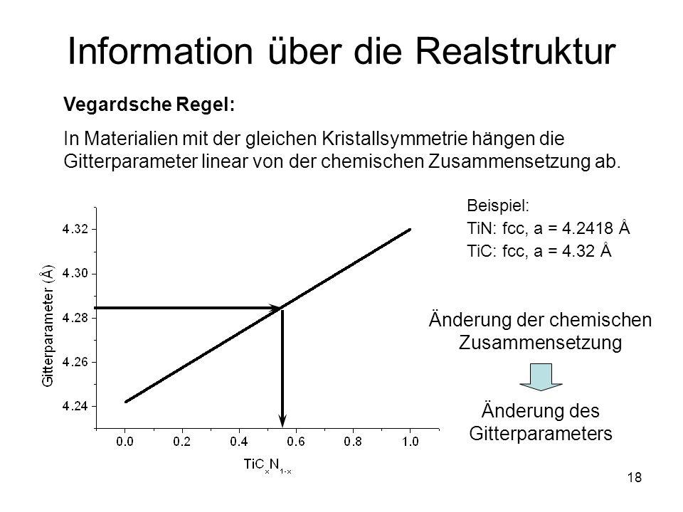 18 Information über die Realstruktur Vegardsche Regel: In Materialien mit der gleichen Kristallsymmetrie hängen die Gitterparameter linear von der che