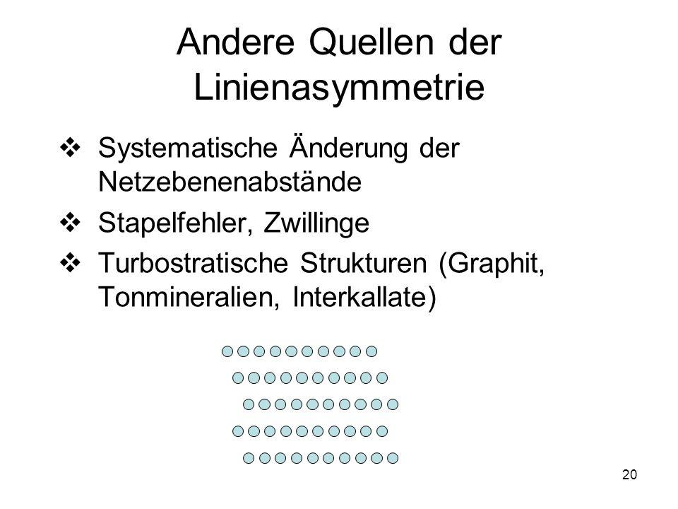 20 Andere Quellen der Linienasymmetrie Systematische Änderung der Netzebenenabstände Stapelfehler, Zwillinge Turbostratische Strukturen (Graphit, Tonm