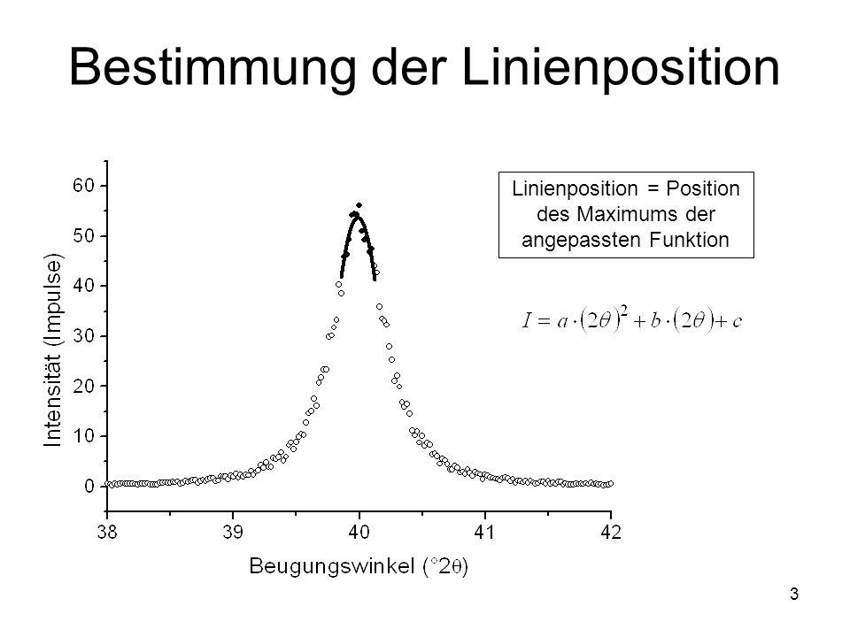 3 Bestimmung der Linienposition Linienposition = Position des Maximums der angepassten Funktion