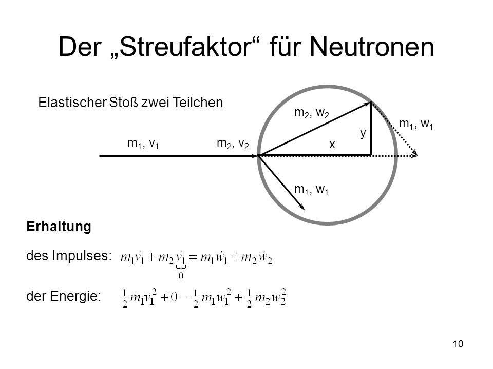 10 Der Streufaktor für Neutronen Elastischer Stoß zwei Teilchen des Impulses: der Energie: Erhaltung m 1, v 1 m 2, v 2 m 2, w 2 m 1, w 1 x y