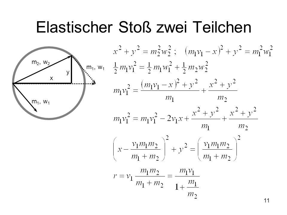 11 Elastischer Stoß zwei Teilchen m 2, w 2 m 1, w 1 x y