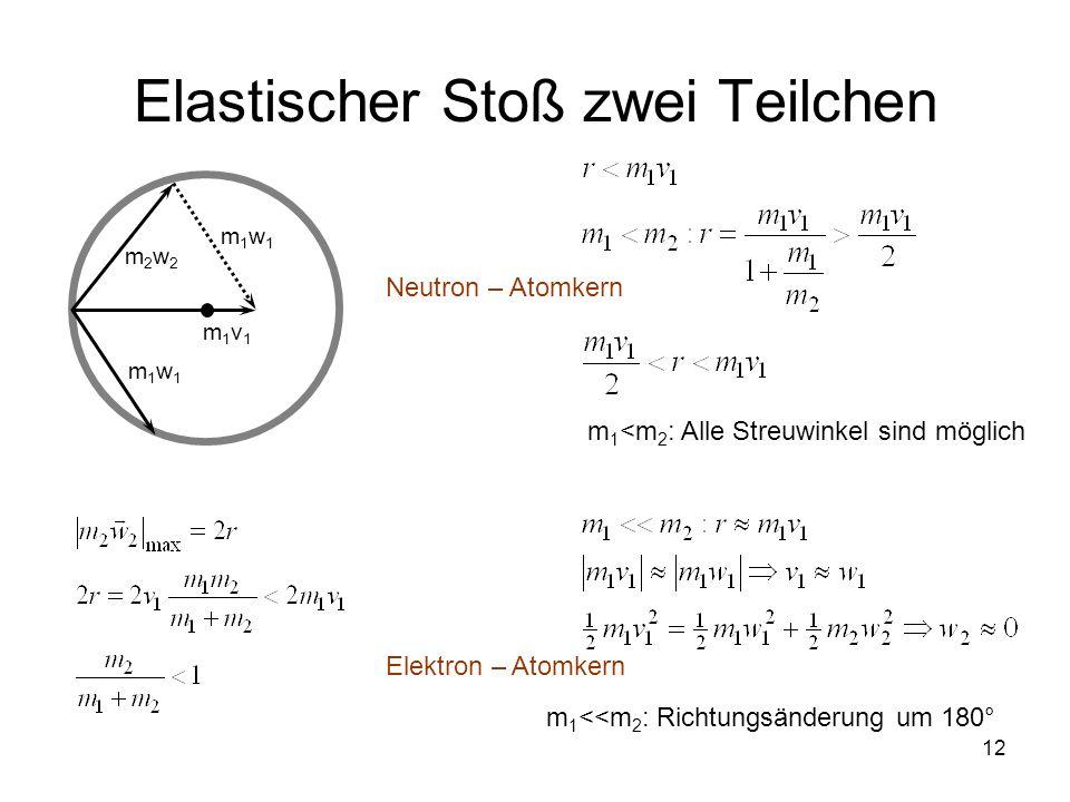 12 Elastischer Stoß zwei Teilchen m2w2m2w2 m1w1m1w1 m1v1m1v1 m 1 <m 2 : Alle Streuwinkel sind möglich m1w1m1w1 m 1 <<m 2 : Richtungsänderung um 180° N