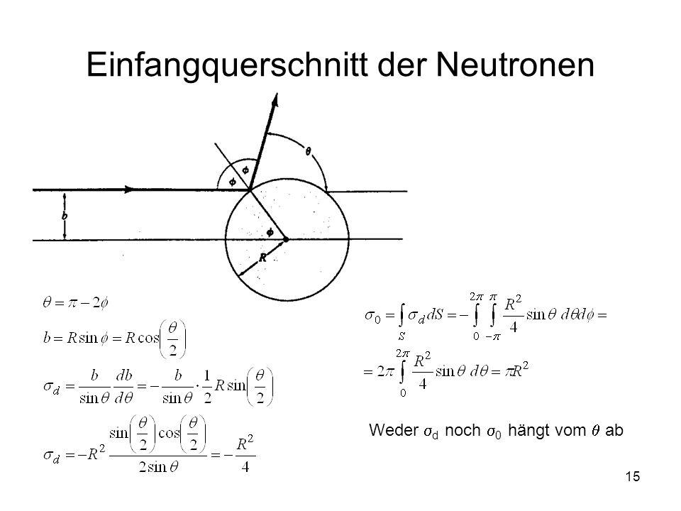 15 Einfangquerschnitt der Neutronen Weder d noch 0 hängt vom ab