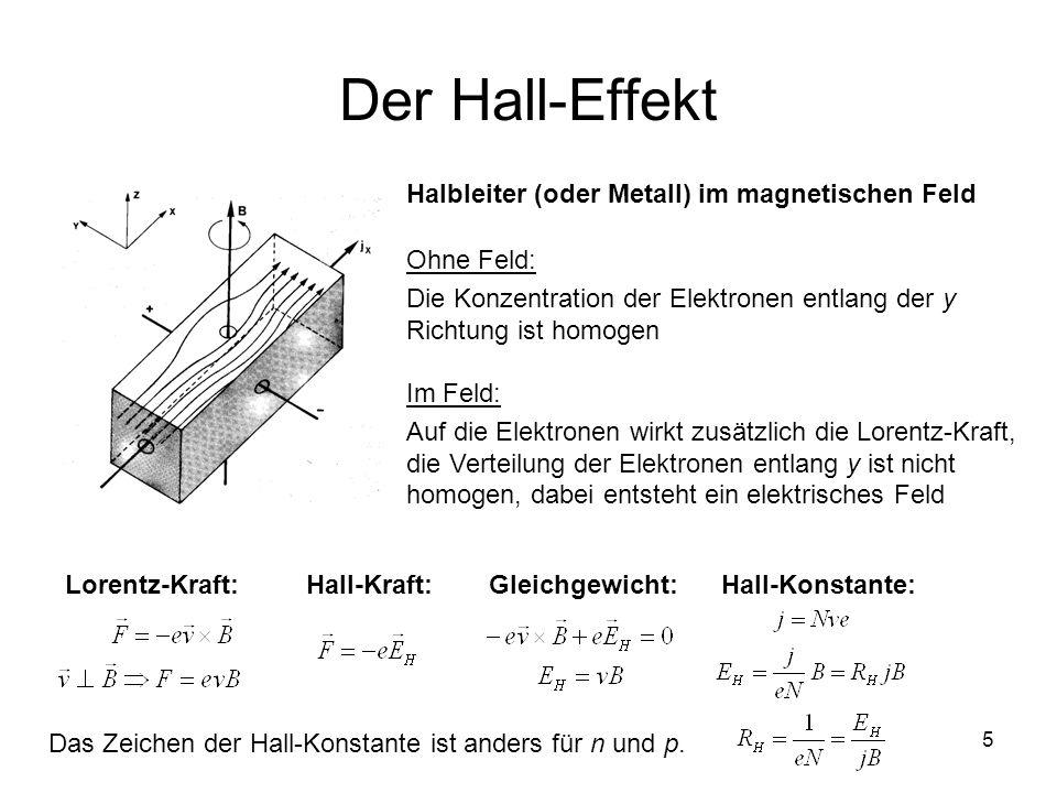 5 Der Hall-Effekt Halbleiter (oder Metall) im magnetischen Feld Ohne Feld: Die Konzentration der Elektronen entlang der y Richtung ist homogen Im Feld