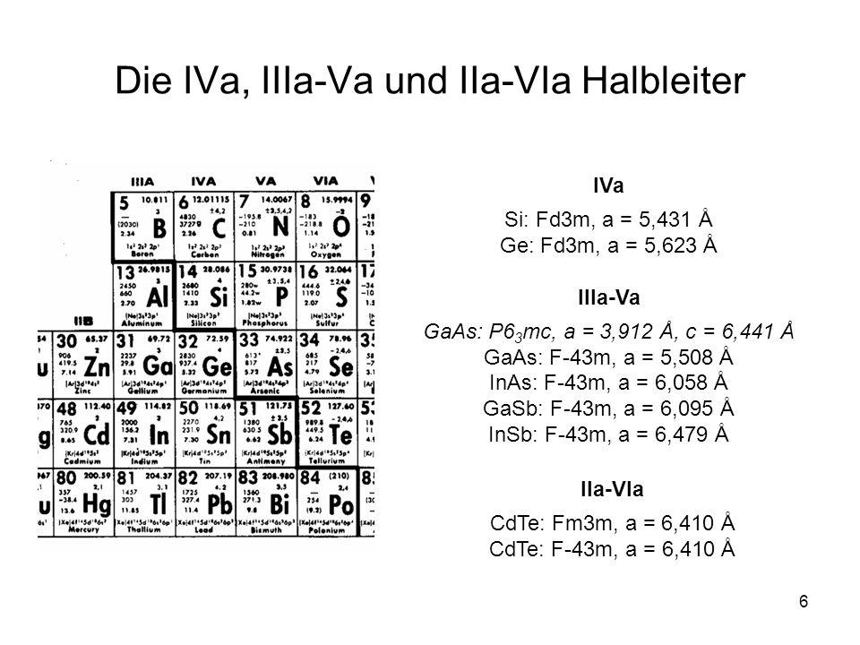 6 Die IVa, IIIa-Va und IIa-VIa Halbleiter IIIa-Va GaAs: P6 3 mc, a = 3,912 Å, c = 6,441 Å GaAs: F-43m, a = 5,508 Å InAs: F-43m, a = 6,058 Å GaSb: F-43