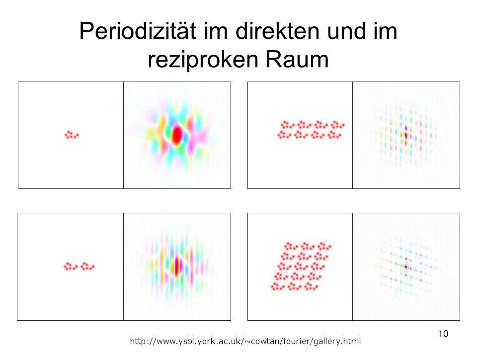 10 Periodizität im direkten und im reziproken Raum http://www.ysbl.york.ac.uk/~cowtan/fourier/gallery.html