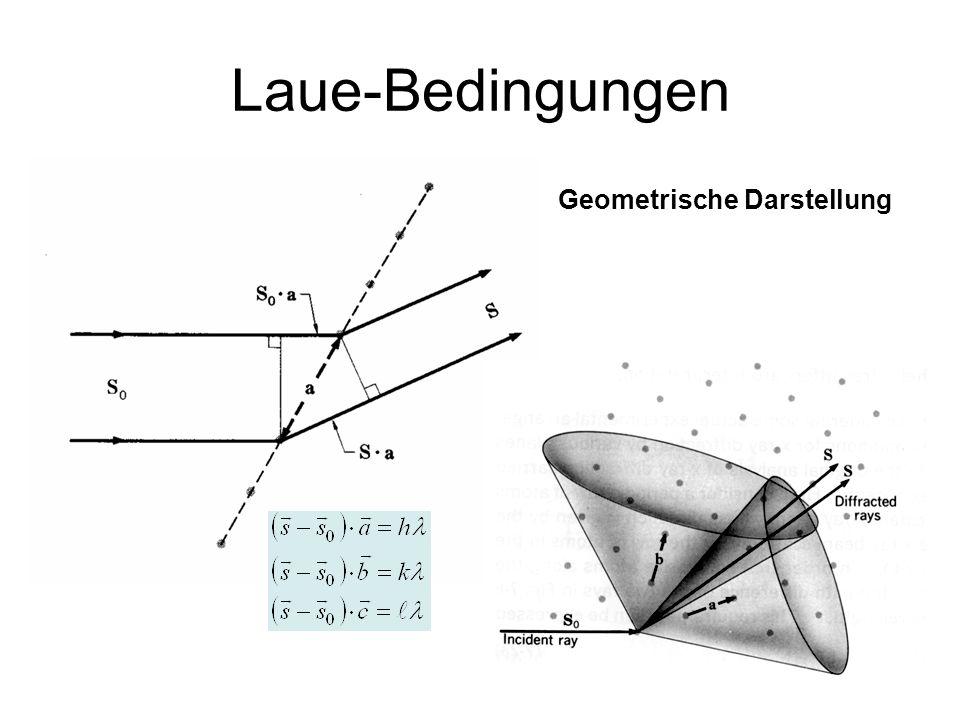 12 Laue-Bedingungen Geometrische Darstellung