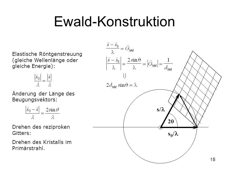 15 Ewald-Konstruktion s 0 / s/ 2 Elastische Röntgenstreuung (gleiche Wellenlänge oder gleiche Energie): Änderung der Länge des Beugungsvektors: Drehen