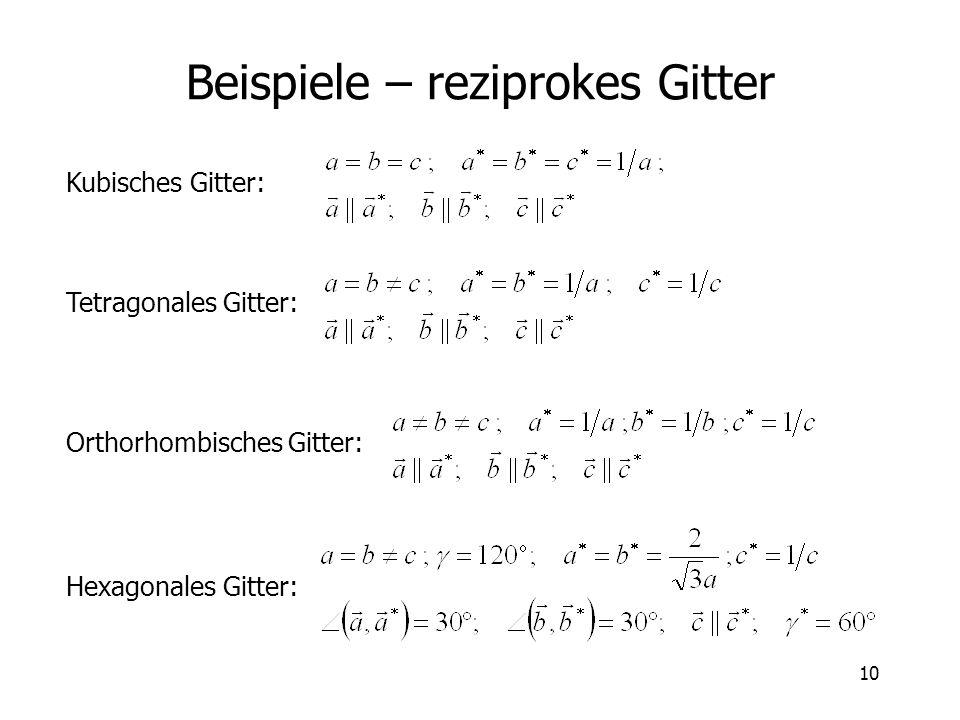 10 Beispiele – reziprokes Gitter Kubisches Gitter: Tetragonales Gitter: Orthorhombisches Gitter: Hexagonales Gitter: