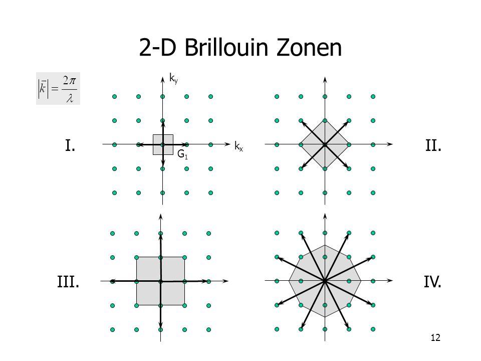 12 2-D Brillouin Zonen I.II. III.IV. kxkx kyky G1G1