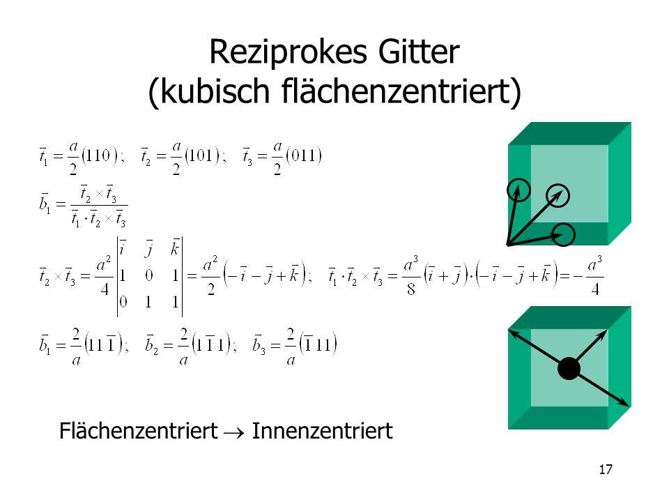 17 Reziprokes Gitter (kubisch flächenzentriert) Flächenzentriert Innenzentriert