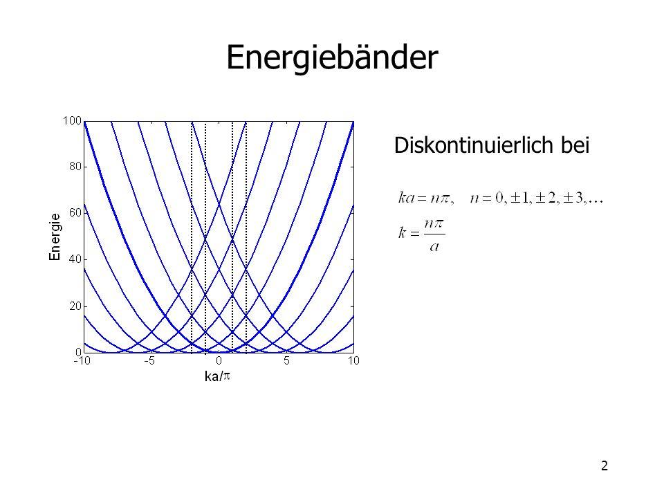2 Energiebänder Diskontinuierlich bei