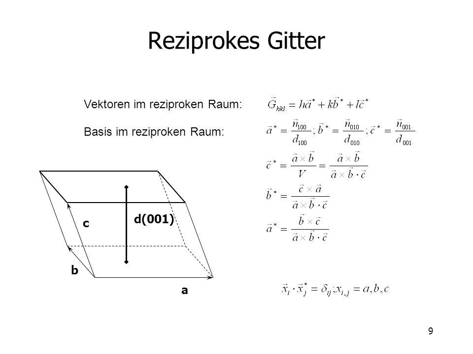 9 Reziprokes Gitter Vektoren im reziproken Raum: Basis im reziproken Raum: a b c d(001)