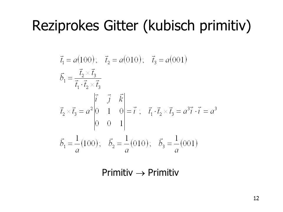 12 Reziprokes Gitter (kubisch primitiv) Primitiv