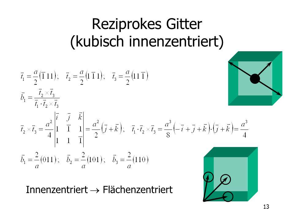 13 Reziprokes Gitter (kubisch innenzentriert) Innenzentriert Flächenzentriert