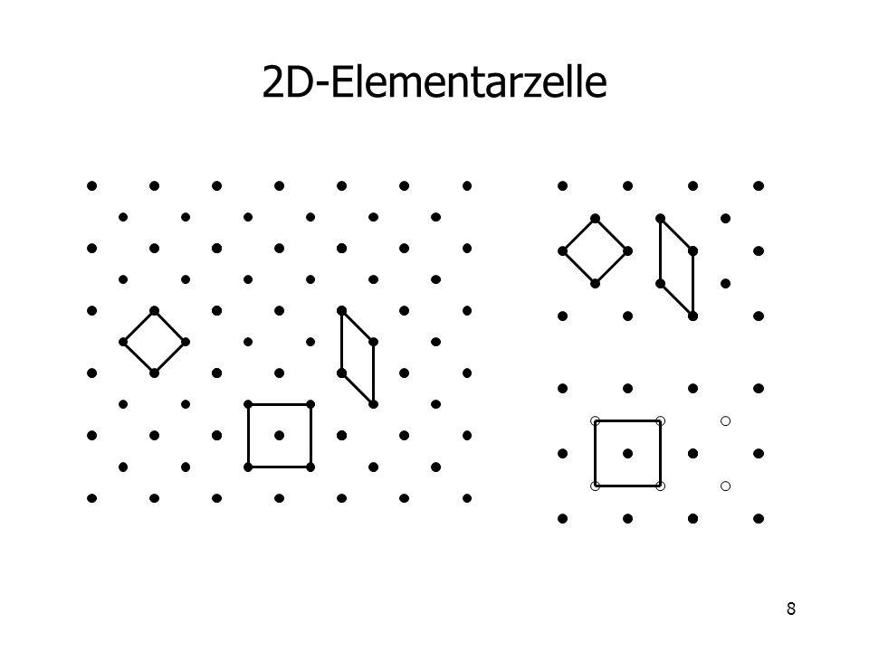 8 2D-Elementarzelle