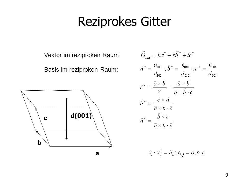 9 Reziprokes Gitter Vektor im reziproken Raum: Basis im reziproken Raum: a b c d(001)