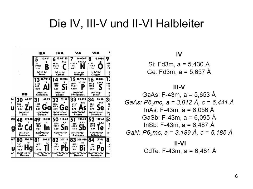 6 Die IV, III-V und II-VI Halbleiter III-V GaAs: F-43m, a = 5,653 Å GaAs: P6 3 mc, a = 3,912 Å, c = 6,441 Å InAs: F-43m, a = 6,056 Å GaSb: F-43m, a =