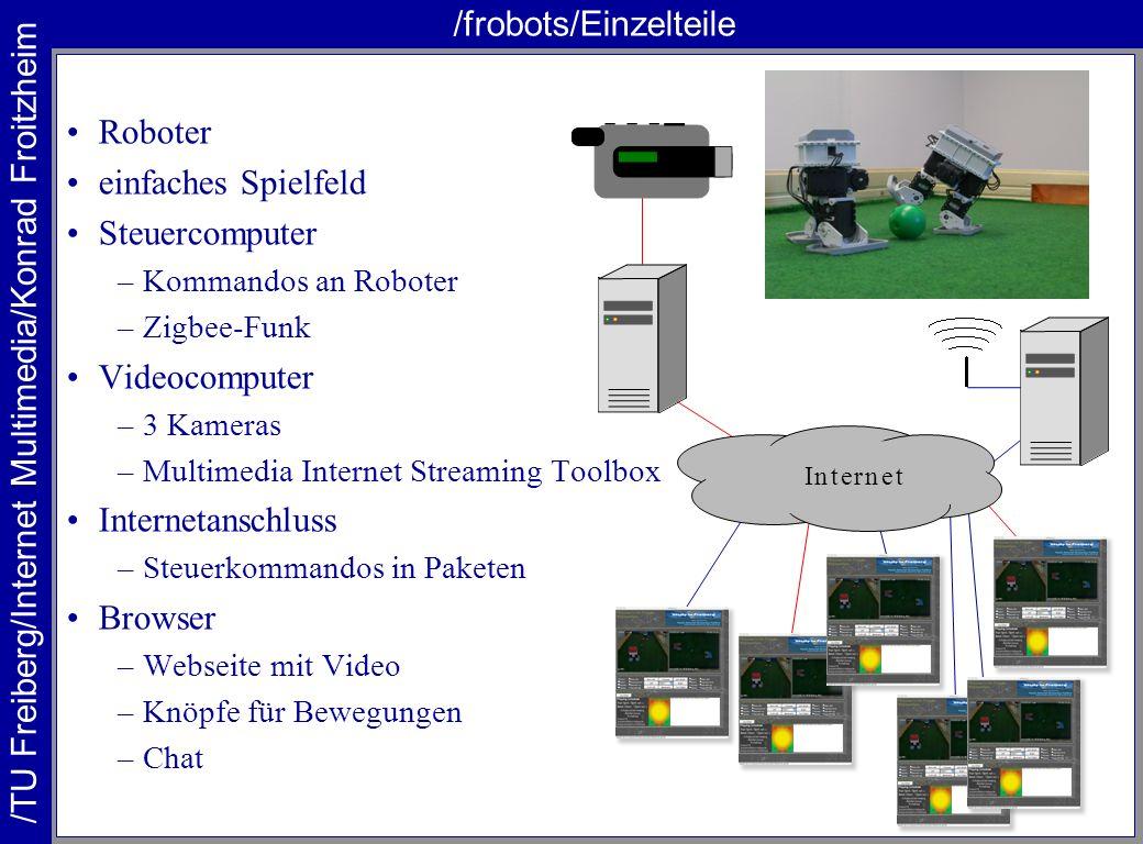 /TU Freiberg/Internet Multimedia/Konrad Froitzheim /frobots/Einzelteile Roboter einfaches Spielfeld Steuercomputer –Kommandos an Roboter –Zigbee-Funk