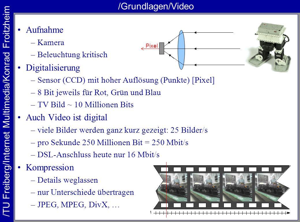 /TU Freiberg/Internet Multimedia/Konrad Froitzheim /Grundlagen/Video Aufnahme –Kamera –Beleuchtung kritisch Digitalisierung –Sensor (CCD) mit hoher Au