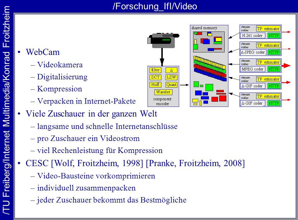/TU Freiberg/Internet Multimedia/Konrad Froitzheim /Forschung_IfI/Video WebCam –Videokamera –Digitalisierung –Kompression –Verpacken in Internet-Pakete Viele Zuschauer in der ganzen Welt –langsame und schnelle Internetanschlüsse –pro Zuschauer ein Videostrom –viel Rechenleistung für Kompression CESC [Wolf, Froitzheim, 1998] [Pranke, Froitzheim, 2008] –Video-Bausteine vorkomprimieren –individuell zusammenpacken –jeder Zuschauer bekommt das Bestmögliche