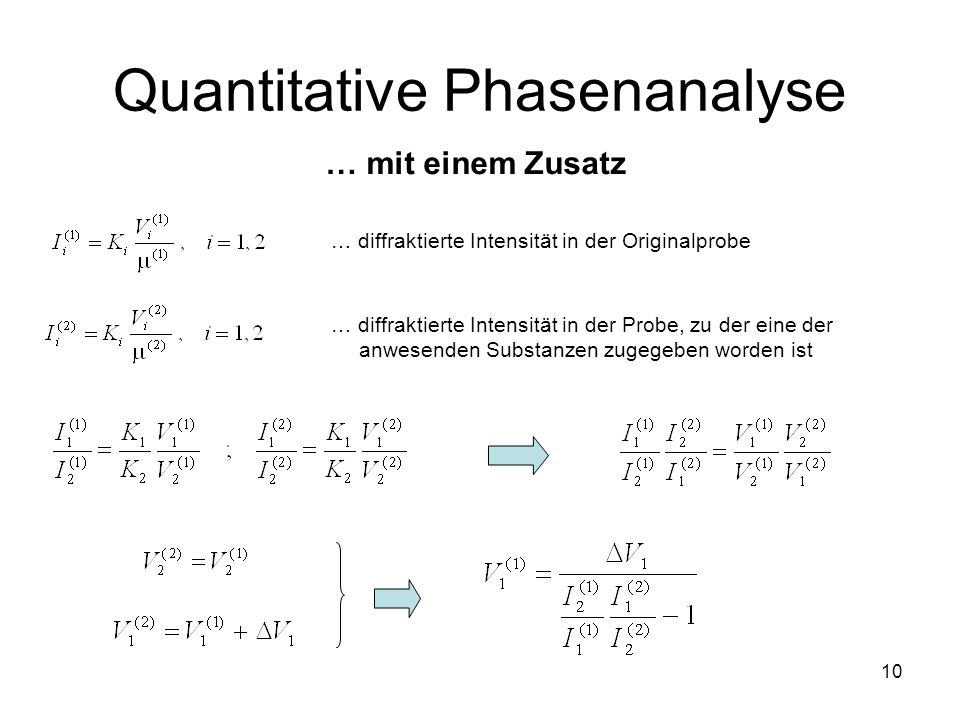 10 Quantitative Phasenanalyse … mit einem Zusatz … diffraktierte Intensität in der Originalprobe … diffraktierte Intensität in der Probe, zu der eine