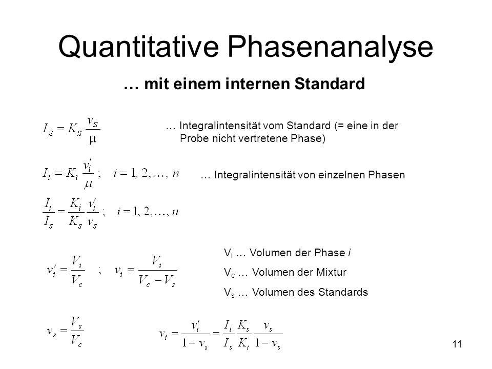 11 Quantitative Phasenanalyse … mit einem internen Standard … Integralintensität vom Standard (= eine in der Probe nicht vertretene Phase) … Integrali