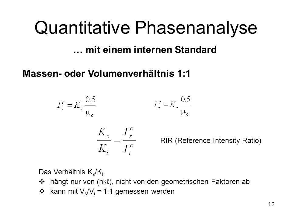 12 Quantitative Phasenanalyse … mit einem internen Standard Massen- oder Volumenverhältnis 1:1 Das Verhältnis K s /K i hängt nur von (hk), nicht von d