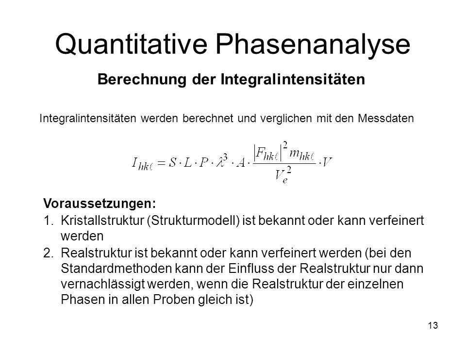 13 Quantitative Phasenanalyse Berechnung der Integralintensitäten Integralintensitäten werden berechnet und verglichen mit den Messdaten Voraussetzung