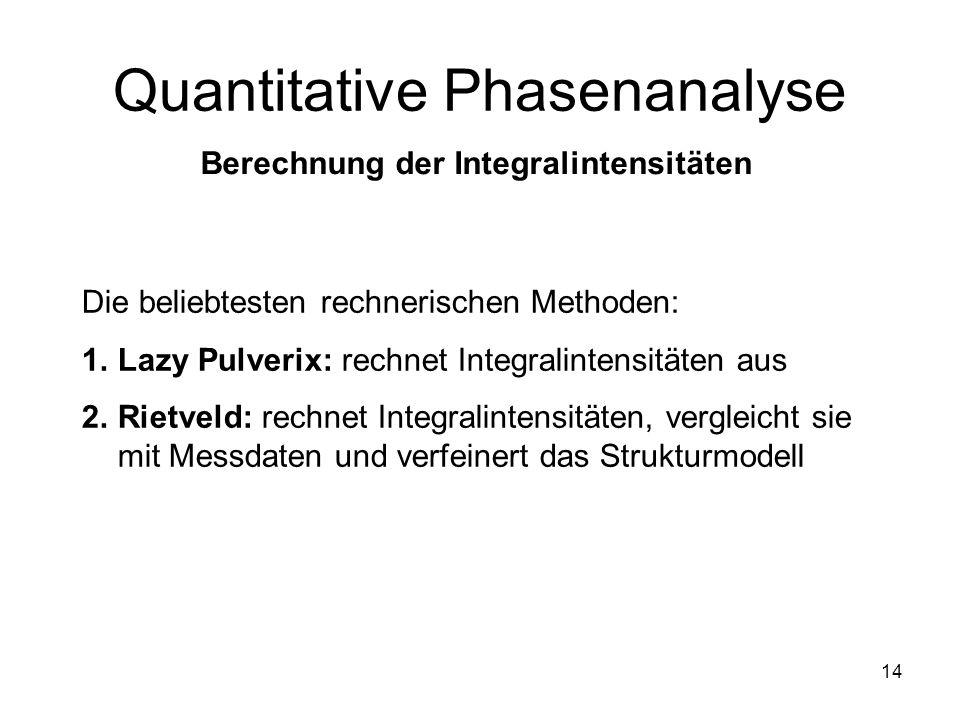 14 Quantitative Phasenanalyse Berechnung der Integralintensitäten Die beliebtesten rechnerischen Methoden: 1.Lazy Pulverix: rechnet Integralintensität