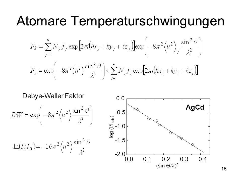 15 Atomare Temperaturschwingungen Debye-Waller Faktor 0.00.10.20.30.4 -2.0 -1.5 -0.5 0.0 AgCd (sin ) 2 log (I/I calc )