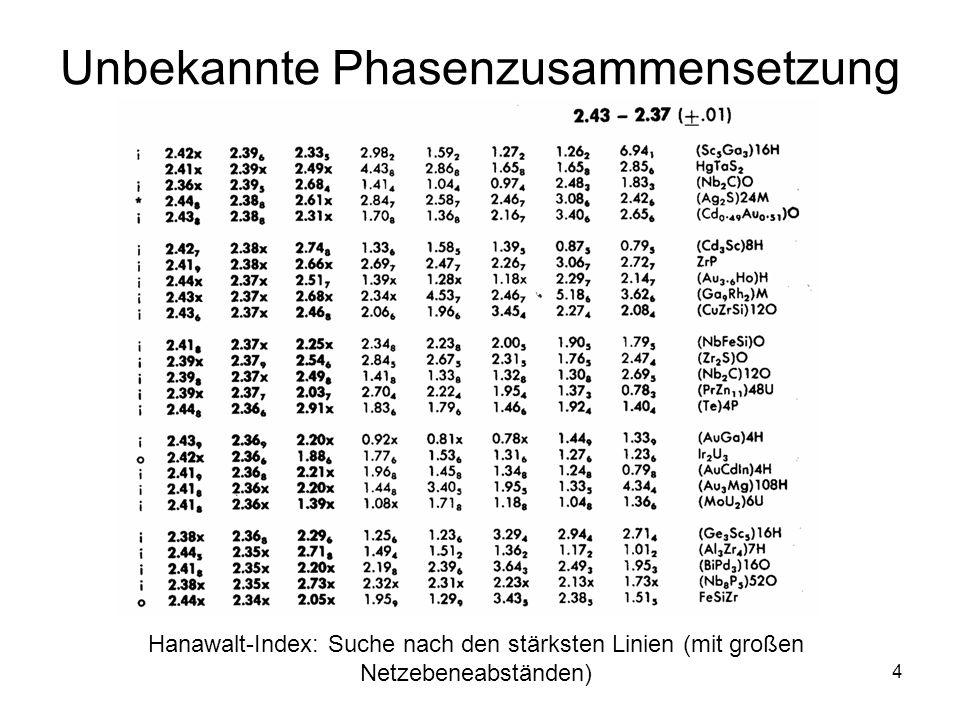 5 Unbekannte Phasenzusammensetzung Fink-Index: Suche nach den Linien mit größten Netzebeneabständen Die Einträge sind im Verzeichnis nicht permutiert (wie im Hanawalt-Index)