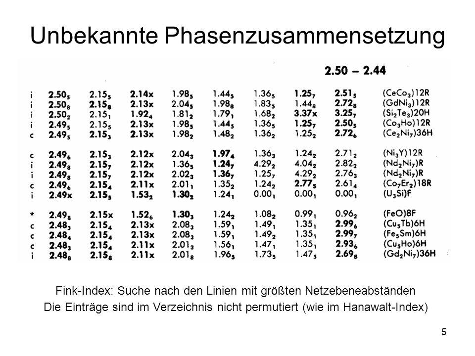 5 Unbekannte Phasenzusammensetzung Fink-Index: Suche nach den Linien mit größten Netzebeneabständen Die Einträge sind im Verzeichnis nicht permutiert