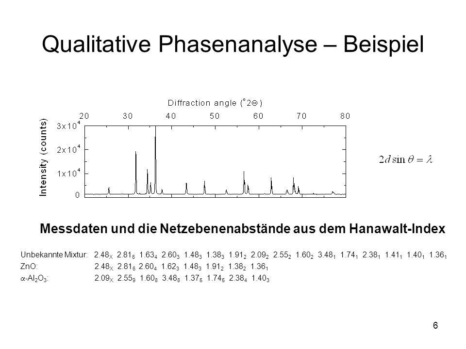 6 Qualitative Phasenanalyse – Beispiel Unbekannte Mixtur: 2.48 X 2.81 6 1.63 4 2.60 3 1.48 3 1.38 3 1.91 2 2.09 2 2.55 2 1.60 2 3.48 1 1.74 1 2.38 1 1