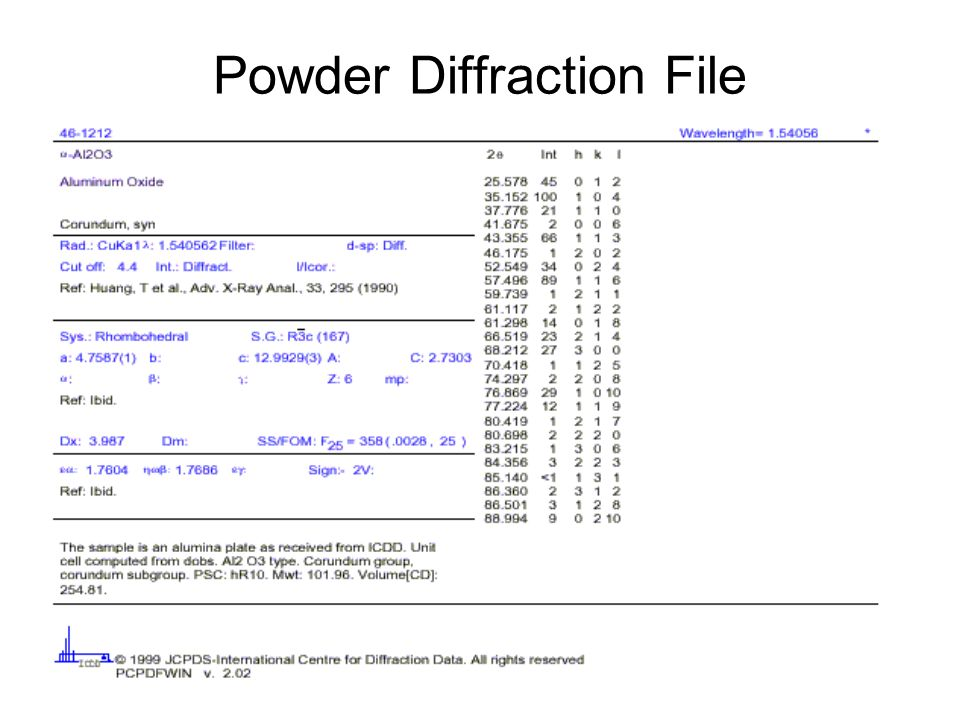 7 Powder Diffraction File