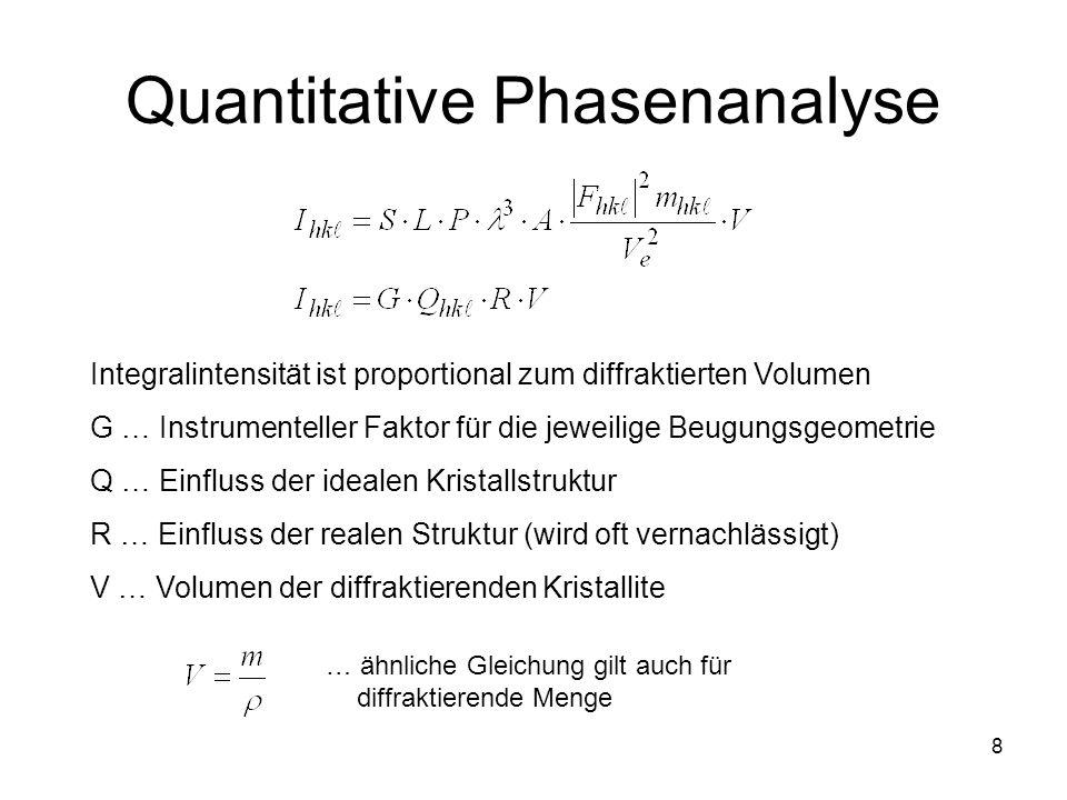 8 Quantitative Phasenanalyse Integralintensität ist proportional zum diffraktierten Volumen G … Instrumenteller Faktor für die jeweilige Beugungsgeome