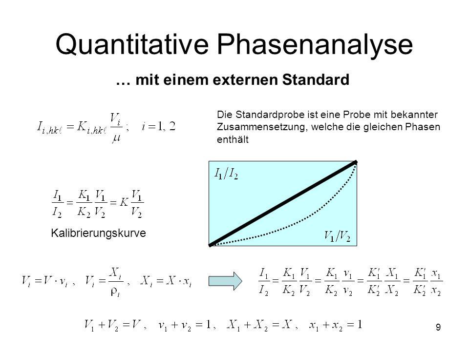 9 Quantitative Phasenanalyse … mit einem externen Standard Die Standardprobe ist eine Probe mit bekannter Zusammensetzung, welche die gleichen Phasen