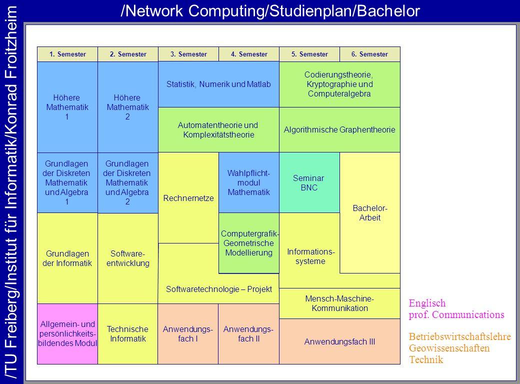 /TU Freiberg/Institut für Informatik/Konrad Froitzheim /Network Computing/Studienplan/Bachelor 1. Semester2. Semester3. Semester4. Semester5. Semester