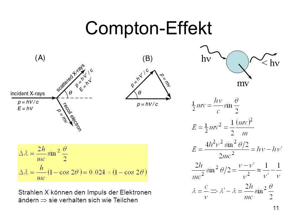 11 Compton-Effekt h < h mv Strahlen X können den Impuls der Elektronen ändern sie verhalten sich wie Teilchen