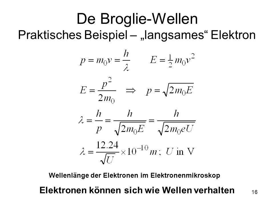 16 De Broglie-Wellen Praktisches Beispiel – langsames Elektron Wellenlänge der Elektronen im Elektronenmikroskop Elektronen können sich wie Wellen ver