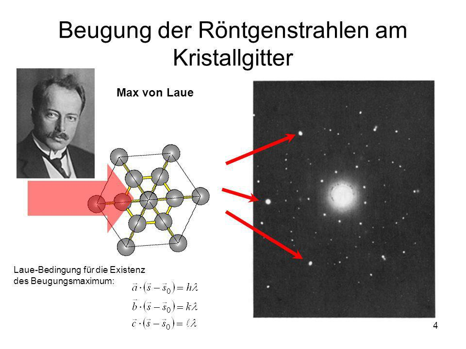 5 Polarisation der Röntgenstrahlen 1.Kristall2.