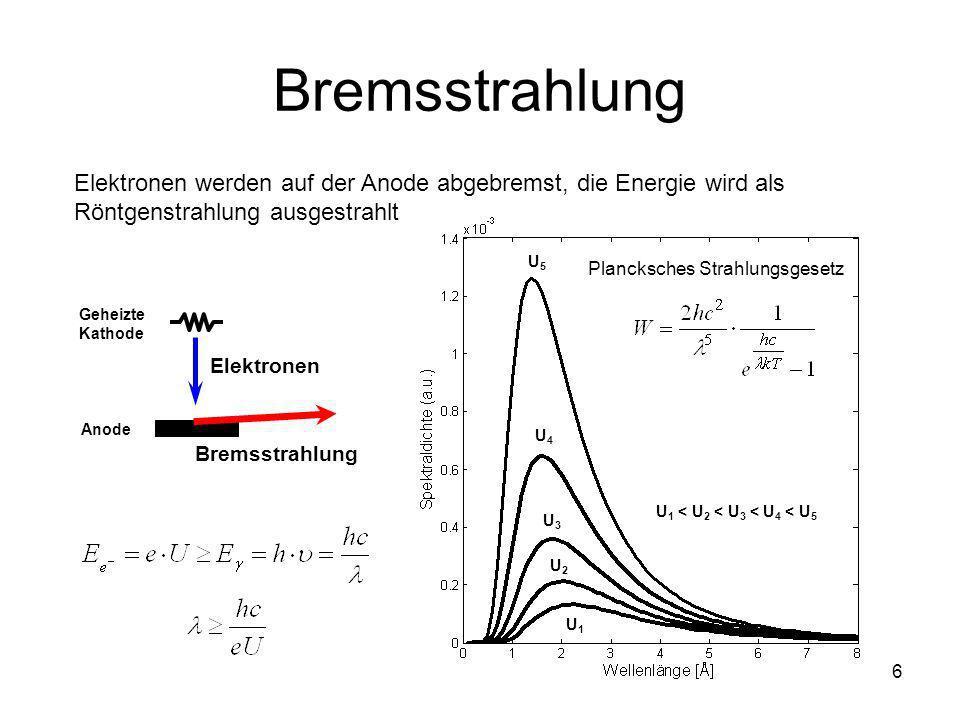 6 Bremsstrahlung Elektronen werden auf der Anode abgebremst, die Energie wird als Röntgenstrahlung ausgestrahlt Elektronen Geheizte Kathode Anode Brem