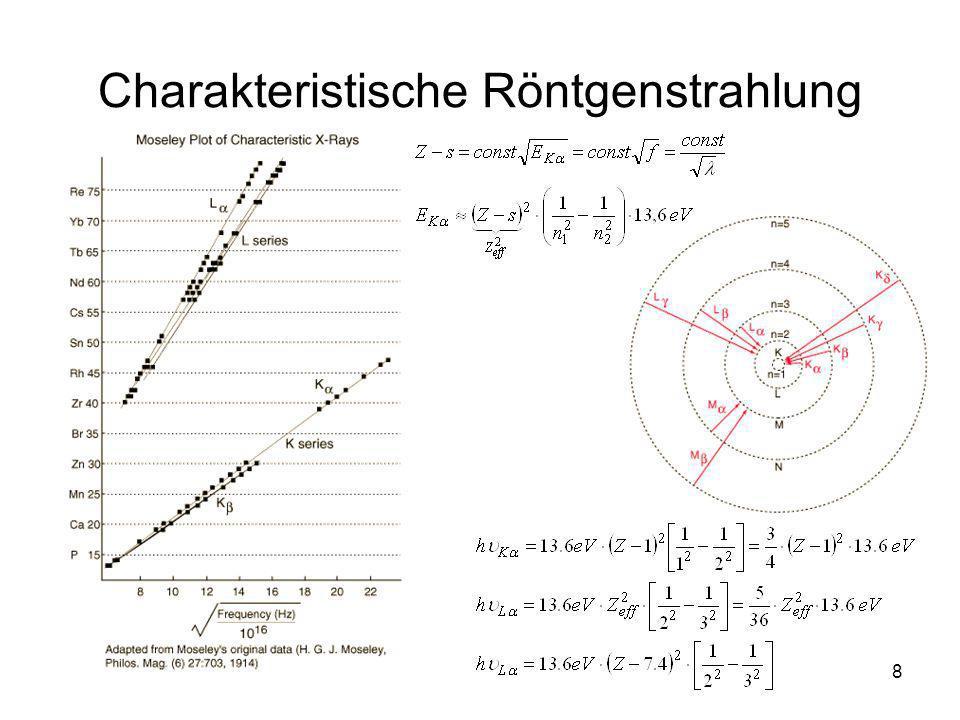 9 Emission der Röntgenstrahlung und der Auger-Elektronen Energie h e-e- Charakteristische Röntgenstrahlung Auger-Elektron