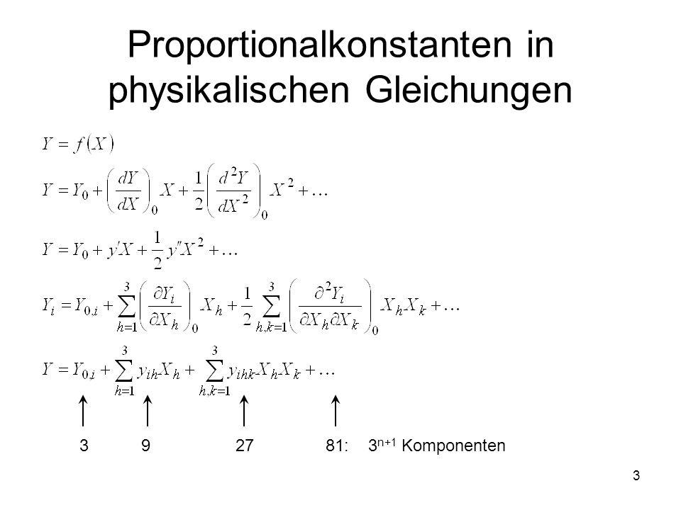 3 Proportionalkonstanten in physikalischen Gleichungen 3 9 27 81: 3 n+1 Komponenten