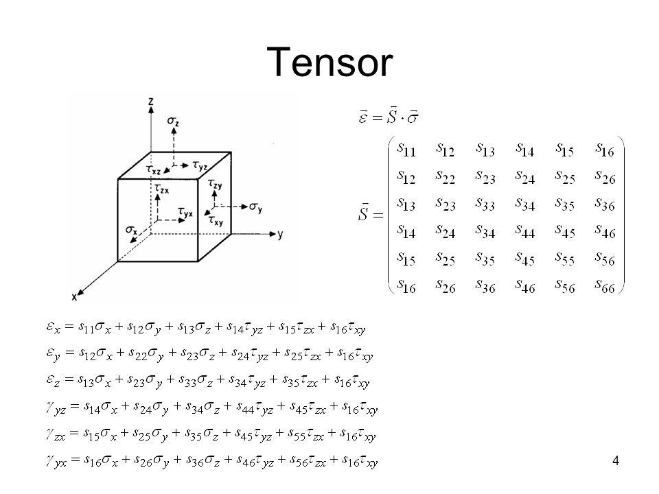 4 Tensor