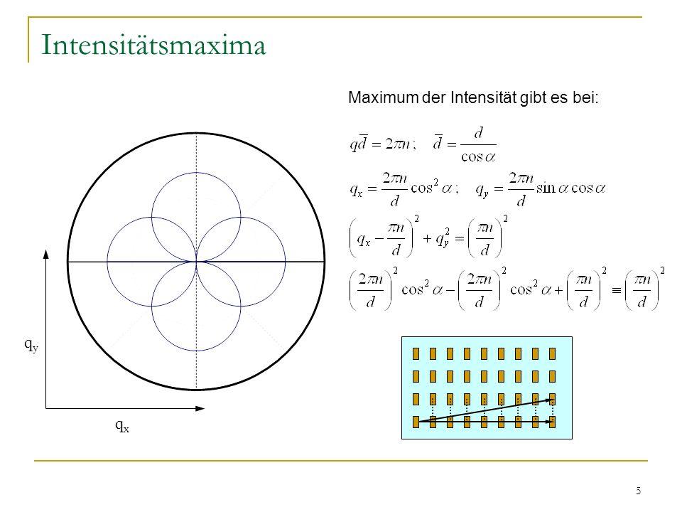 5 Intensitätsmaxima qxqx qyqy Maximum der Intensität gibt es bei:
