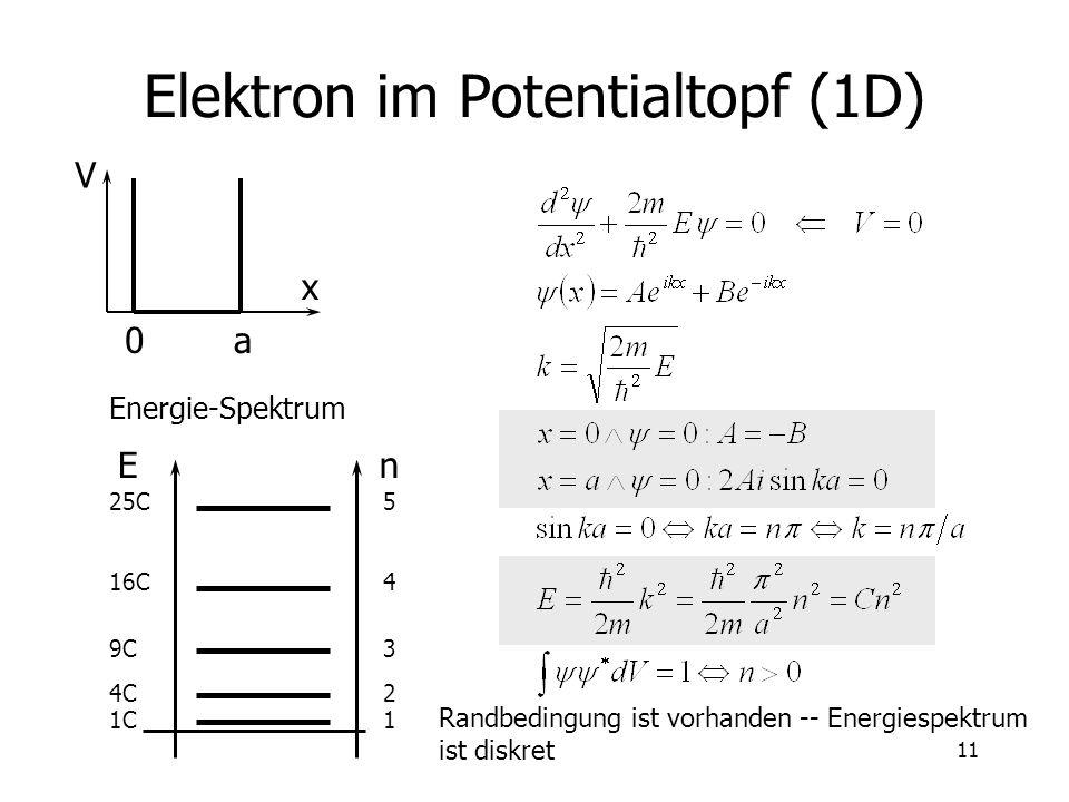 12 Elektron im Potentialtopf (1D) Lösung für die Wellenfunktion x/a
