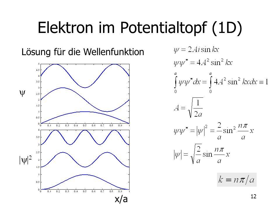 13 Elektron im Potentialtopf (3D) Orthogonale Lösung