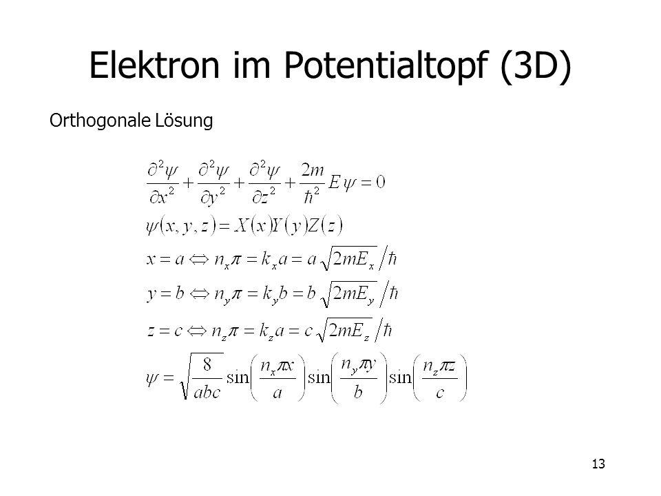 14 Wasserstoffatom Spherisch-symmetrisches Problem Lösung gibt es nur für: n=1 n=2 n=3 E 1 =-13.6 eV