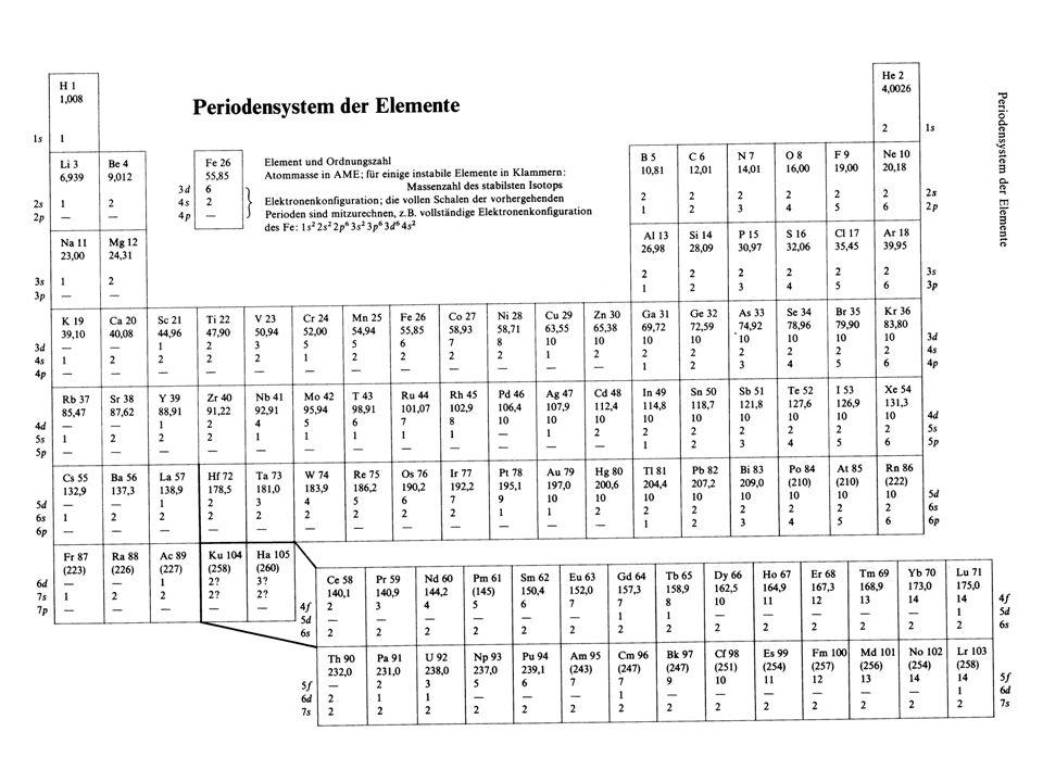 16 Wasserstoffähnliche Atome H, He +, Li ++ (1 Elektron) Spektralserien des Wasserstoffs … Lyman … Balmer … Paschen … Brackett … Pfund